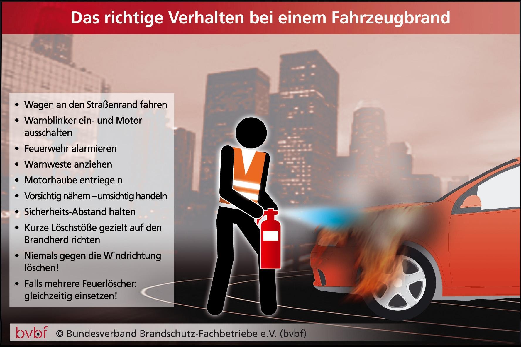 Was tun bei einem Fahrzeugbrand? 6